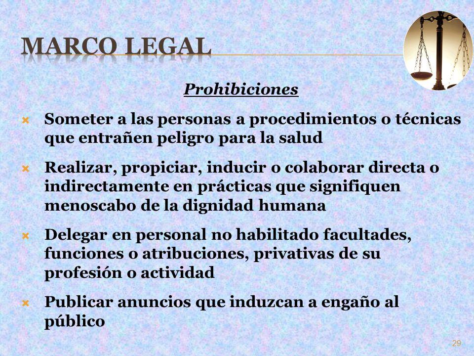 Marco Legal Prohibiciones