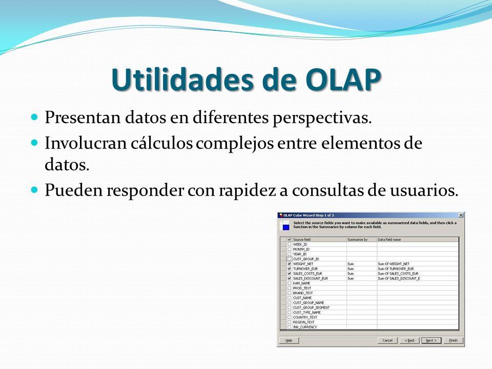 Utilidades de OLAP Presentan datos en diferentes perspectivas.