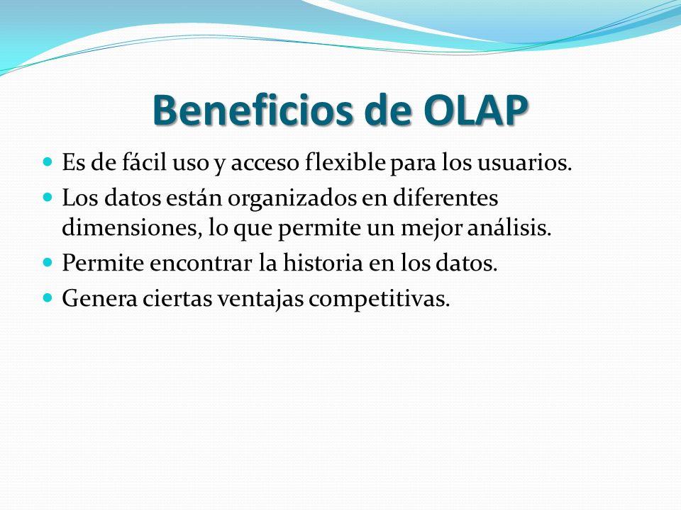 Beneficios de OLAP Es de fácil uso y acceso flexible para los usuarios.