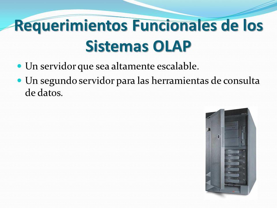 Requerimientos Funcionales de los Sistemas OLAP
