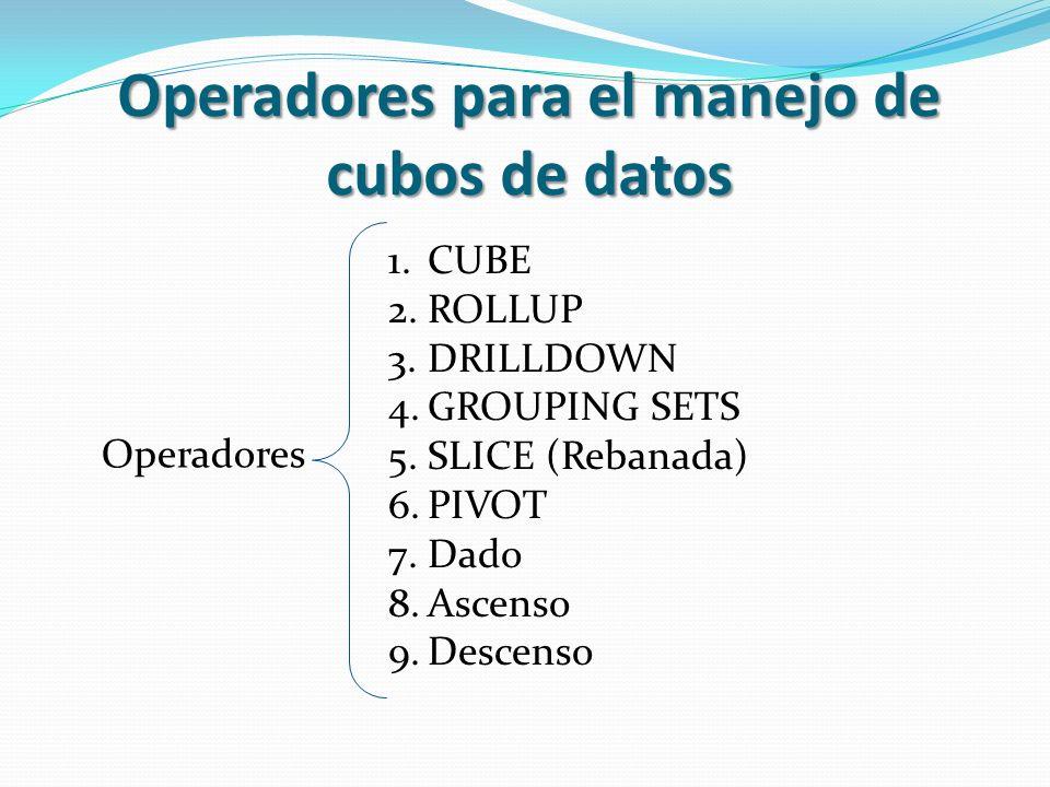 Operadores para el manejo de cubos de datos