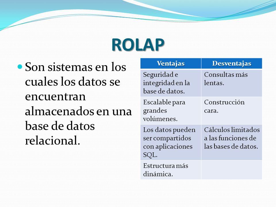 ROLAP Son sistemas en los cuales los datos se encuentran almacenados en una base de datos relacional.