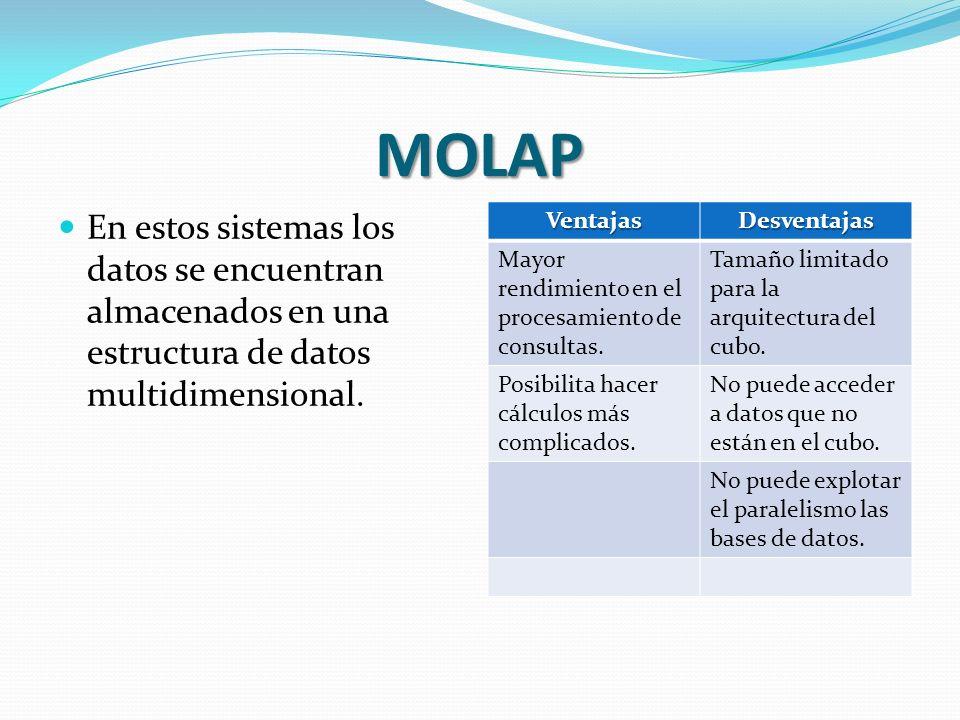 MOLAP En estos sistemas los datos se encuentran almacenados en una estructura de datos multidimensional.