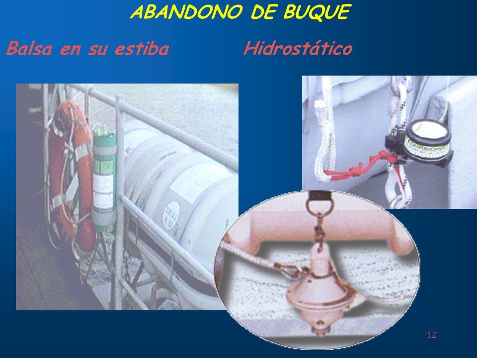 ABANDONO DE BUQUE Balsa en su estiba Hidrostático