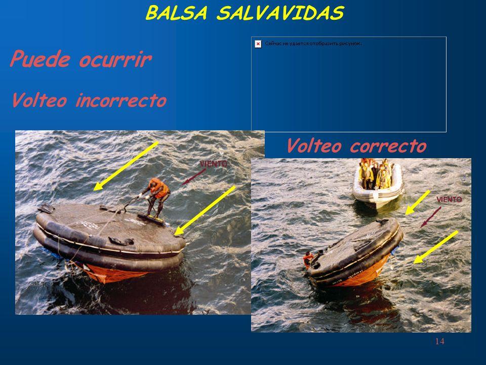 BALSA SALVAVIDAS Puede ocurrir Volteo incorrecto Volteo correcto