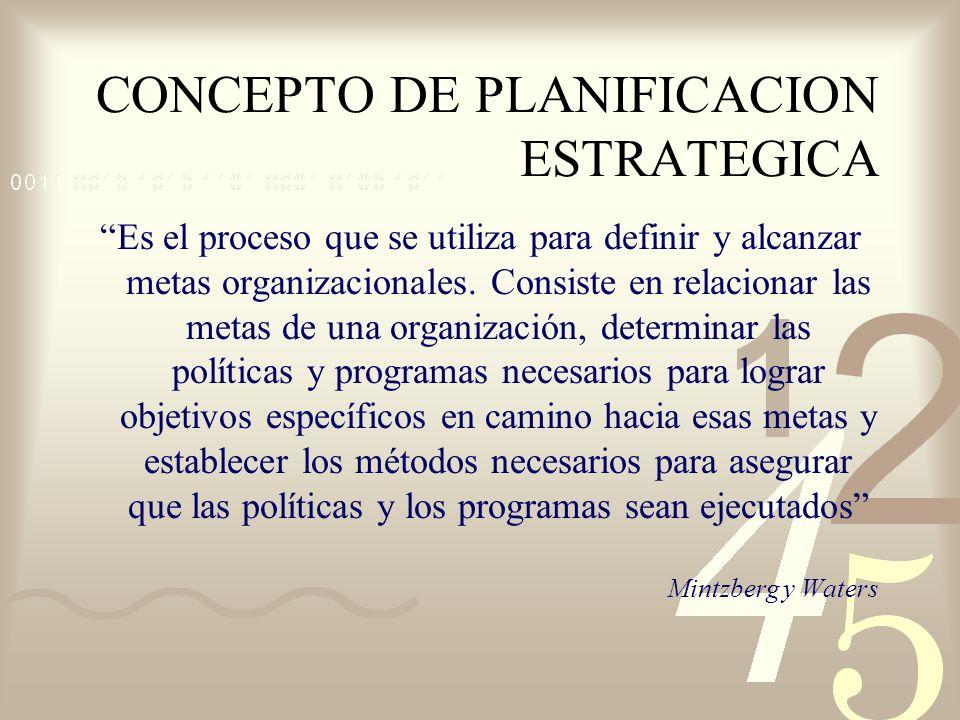 CONCEPTO DE PLANIFICACION ESTRATEGICA