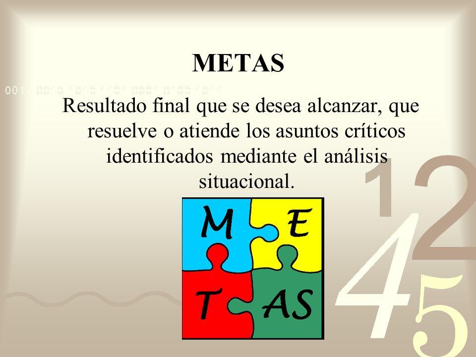 METAS Resultado final que se desea alcanzar, que resuelve o atiende los asuntos críticos identificados mediante el análisis situacional.