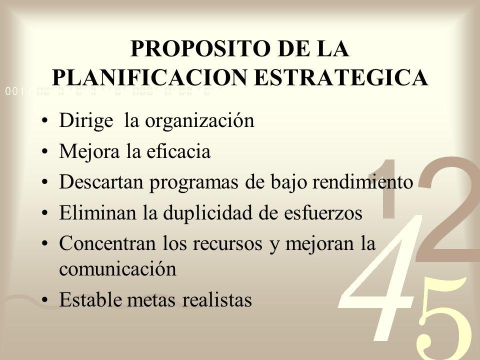 PROPOSITO DE LA PLANIFICACION ESTRATEGICA