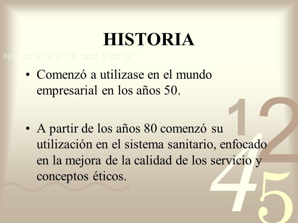 HISTORIA Comenzó a utilizase en el mundo empresarial en los años 50.