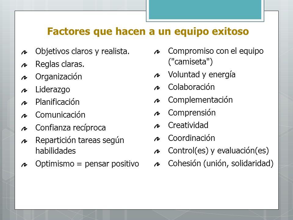 Factores que hacen a un equipo exitoso