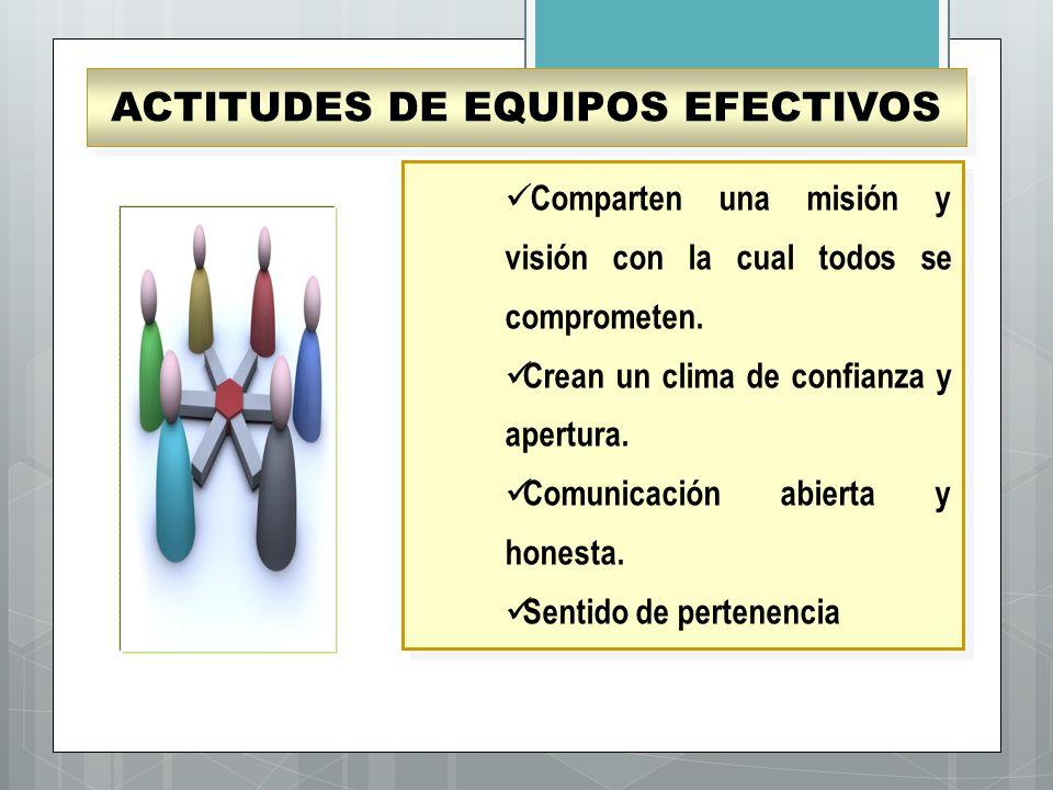 ACTITUDES DE EQUIPOS EFECTIVOS