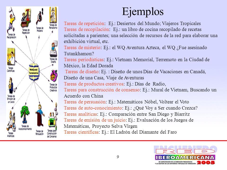 Ejemplos Tareas de repetición: Ej.: Desiertos del Mundo; Viajeros Tropicales.
