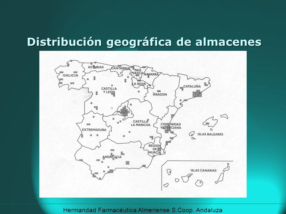 Distribución geográfica de almacenes