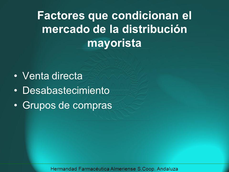 Factores que condicionan el mercado de la distribución mayorista