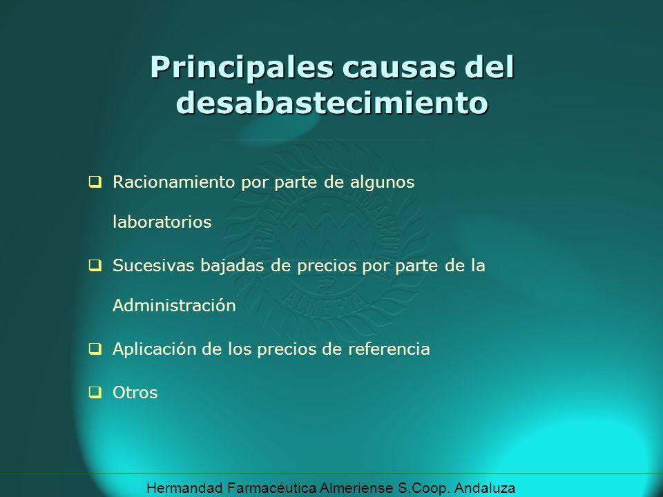 Principales causas del desabastecimiento