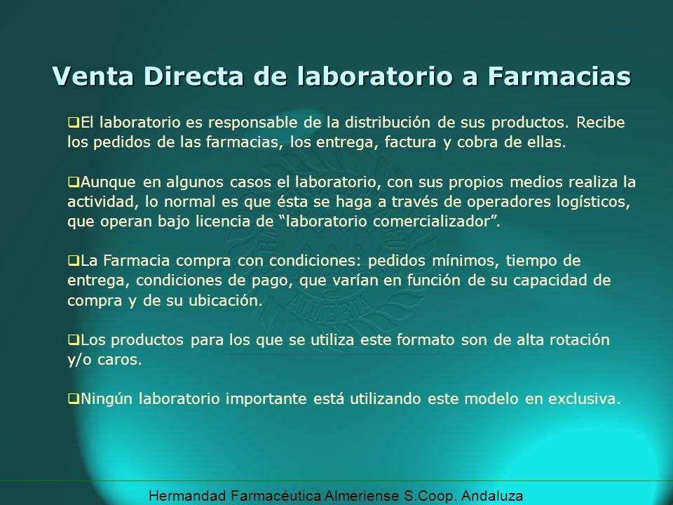 Venta Directa de laboratorio a Farmacias