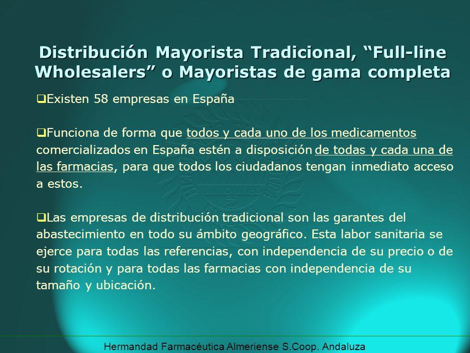 Distribución Mayorista Tradicional, Full-line Wholesalers o Mayoristas de gama completa