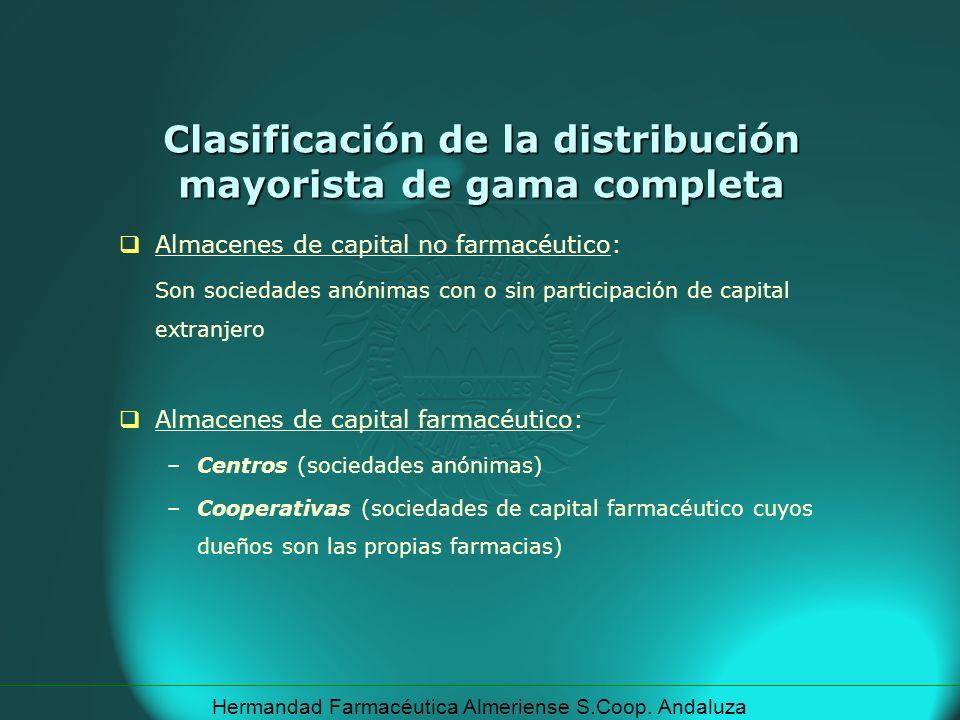 Clasificación de la distribución mayorista de gama completa