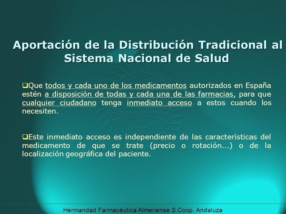 Aportación de la Distribución Tradicional al Sistema Nacional de Salud