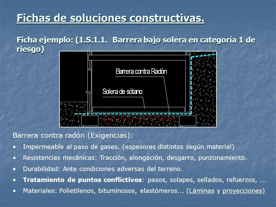 Fichas de soluciones constructivas. Ficha ejemplo: (1. S. 1. 1