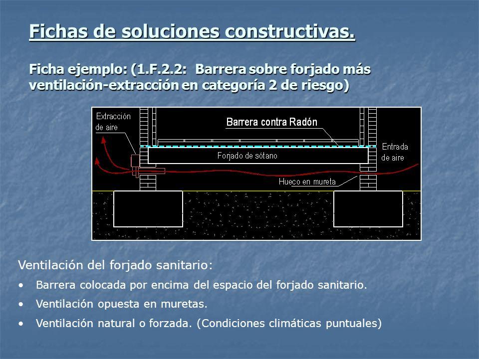 Fichas de soluciones constructivas. Ficha ejemplo: (1. F. 2