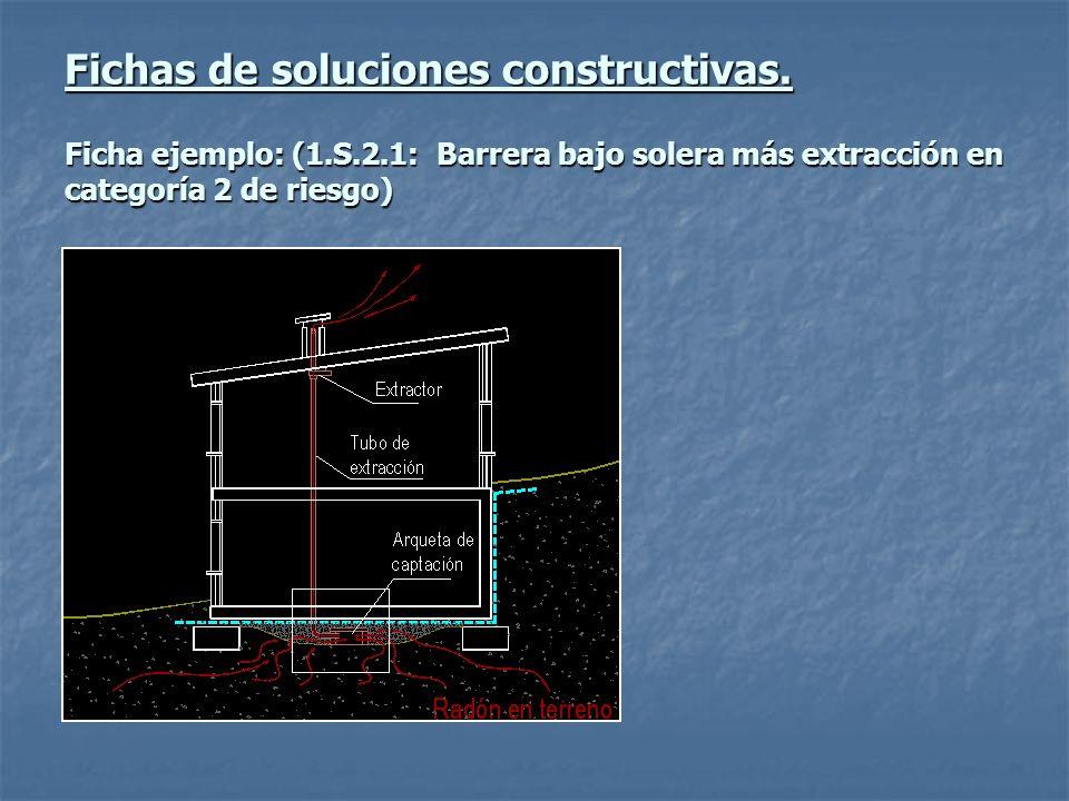 Fichas de soluciones constructivas. Ficha ejemplo: (1. S. 2