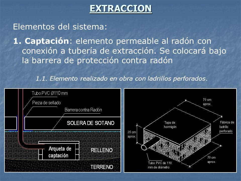 EXTRACCION Elementos del sistema: