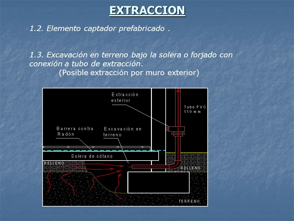EXTRACCION 1.2. Elemento captador prefabricado .