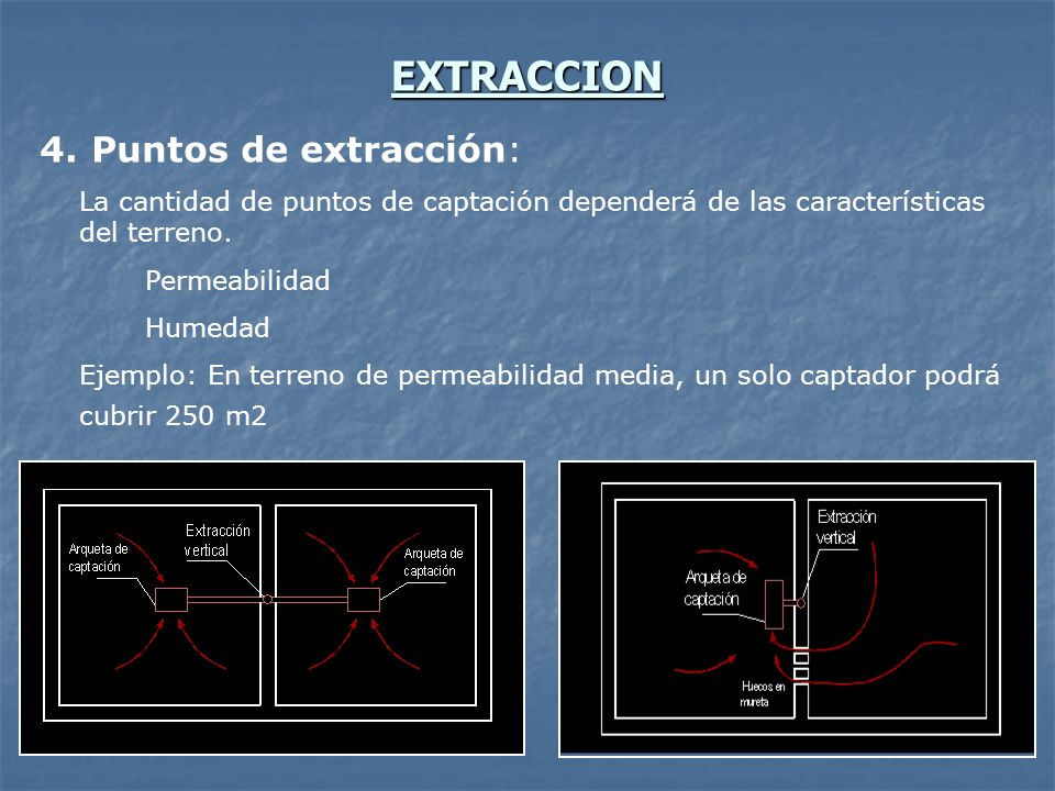 EXTRACCION Puntos de extracción: