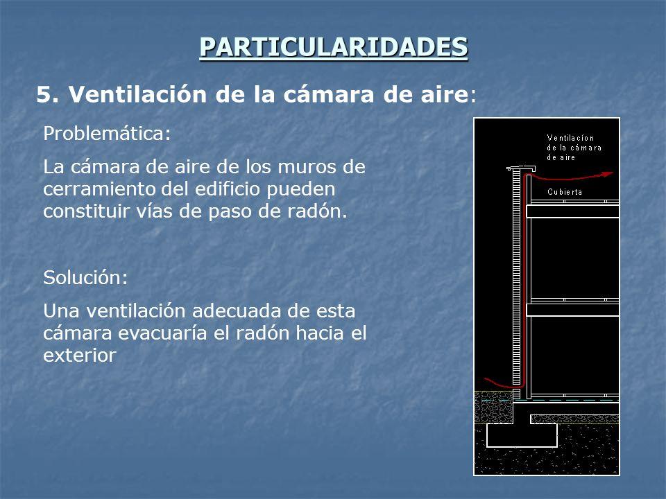 PARTICULARIDADES Ventilación de la cámara de aire: Problemática: