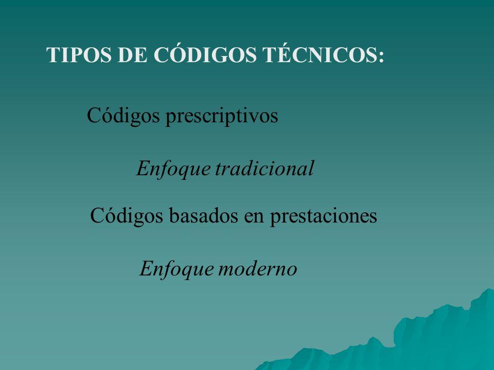 TIPOS DE CÓDIGOS TÉCNICOS: