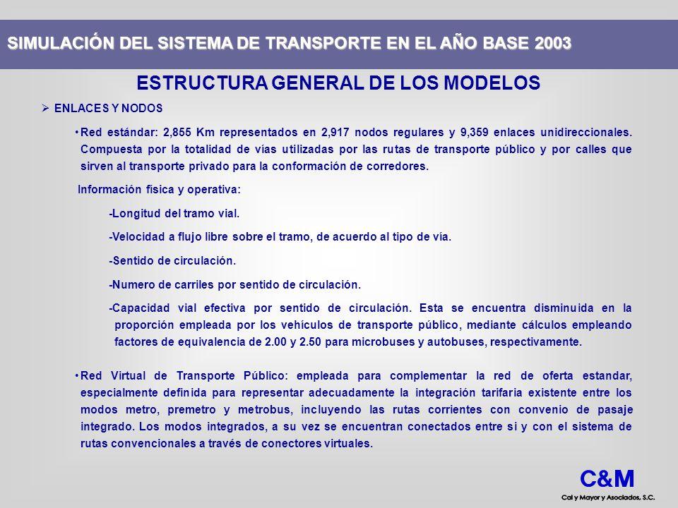 ESTRUCTURA GENERAL DE LOS MODELOS