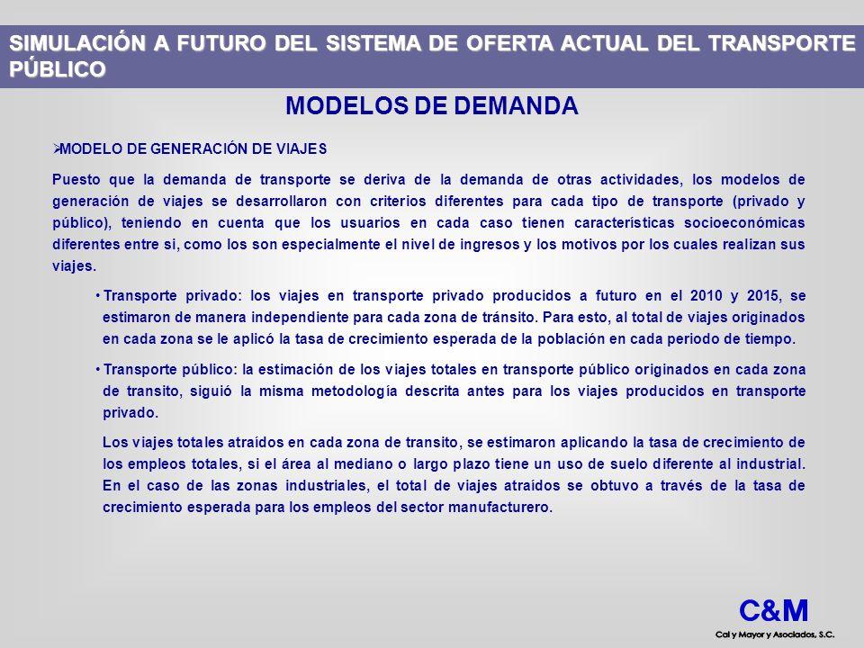 Estudio de modernizaci n del transporte p blico ppt for Modelo demanda clausula suelo