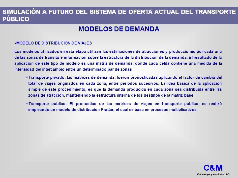 SIMULACIÓN A FUTURO DEL SISTEMA DE OFERTA ACTUAL DEL TRANSPORTE PÚBLICO