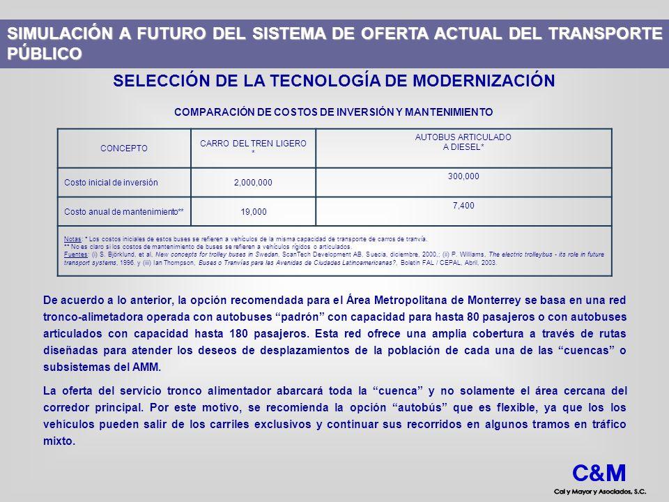 SELECCIÓN DE LA TECNOLOGÍA DE MODERNIZACIÓN