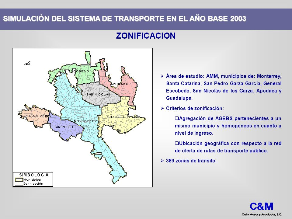 ZONIFICACION SIMULACIÓN DEL SISTEMA DE TRANSPORTE EN EL AÑO BASE 2003