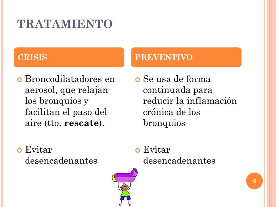 TRATAMIENTO CRISIS. PREVENTIVO. Broncodilatadores en aerosol, que relajan los bronquios y facilitan el paso del aire (tto. rescate).