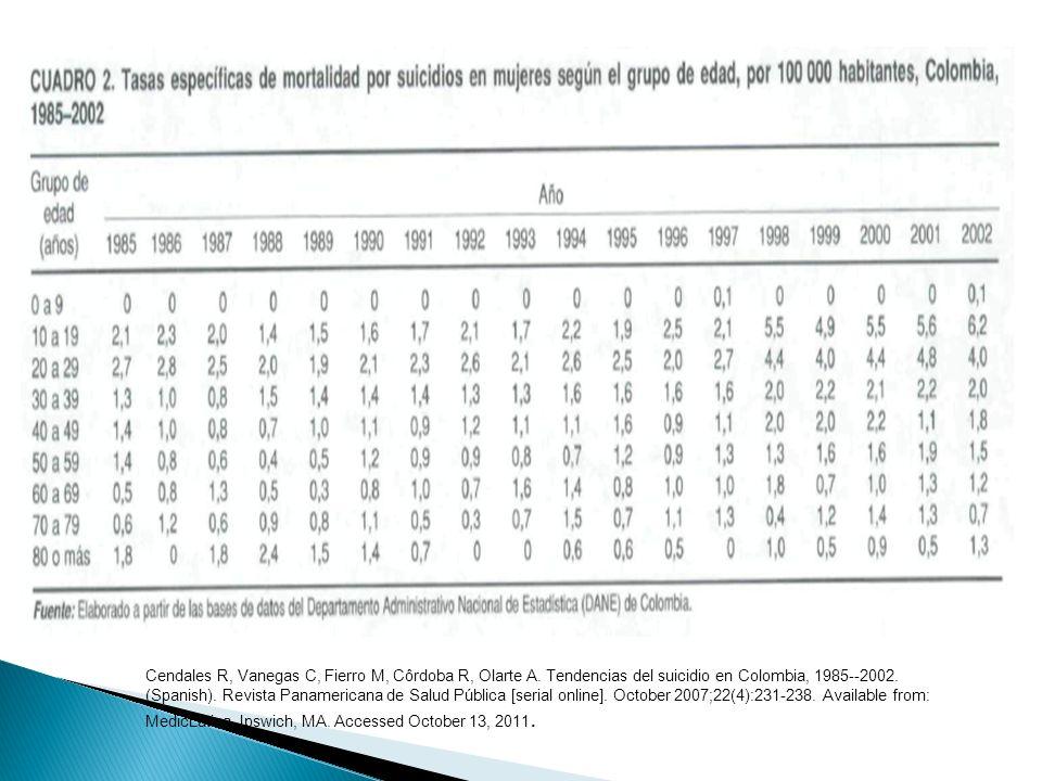 Cendales R, Vanegas C, Fierro M, Côrdoba R, Olarte A