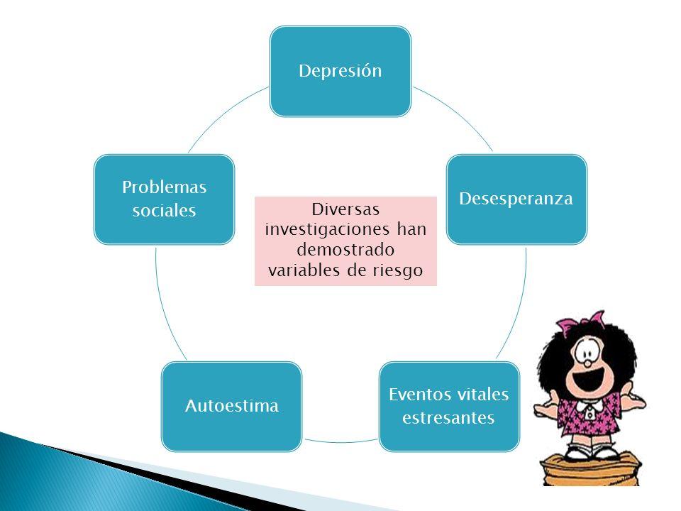Eventos vitales estresantes Autoestima Problemas sociales