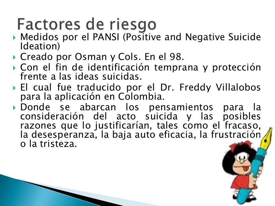 Factores de riesgo Medidos por el PANSI (Positive and Negative Suicide Ideation) Creado por Osman y Cols. En el 98.
