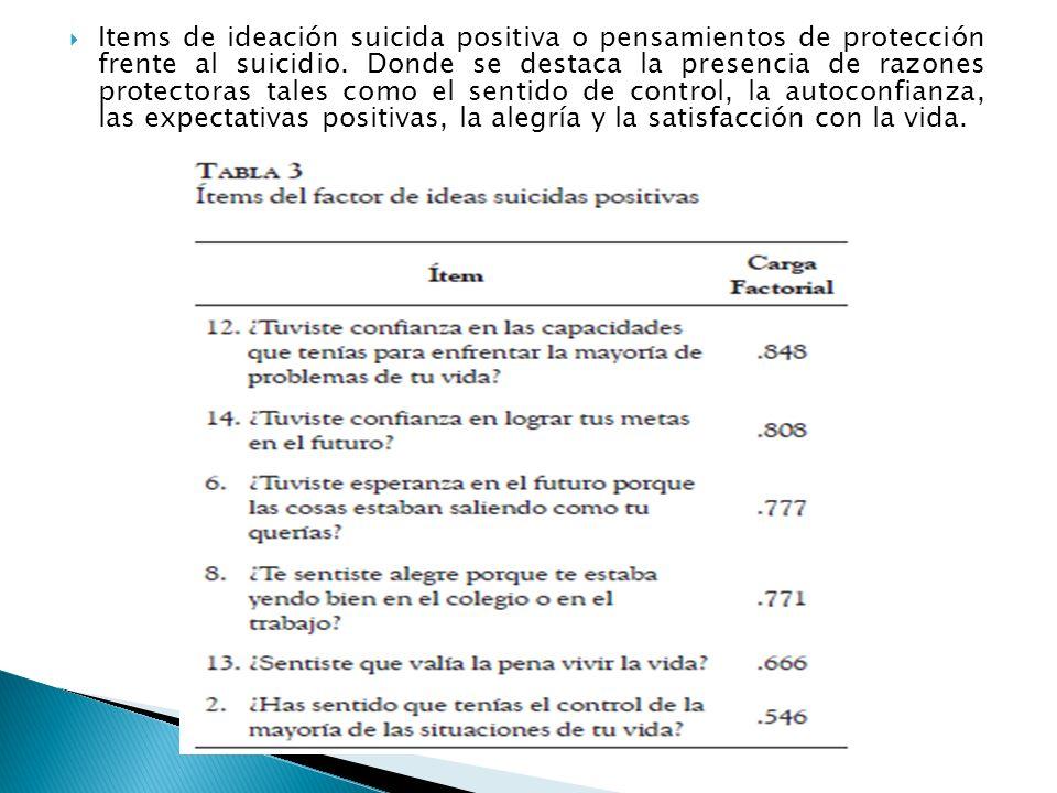 Items de ideación suicida positiva o pensamientos de protección frente al suicidio.