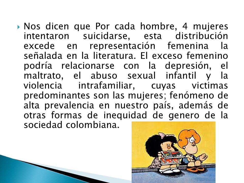 Nos dicen que Por cada hombre, 4 mujeres intentaron suicidarse, esta distribución excede en representación femenina la señalada en la literatura.