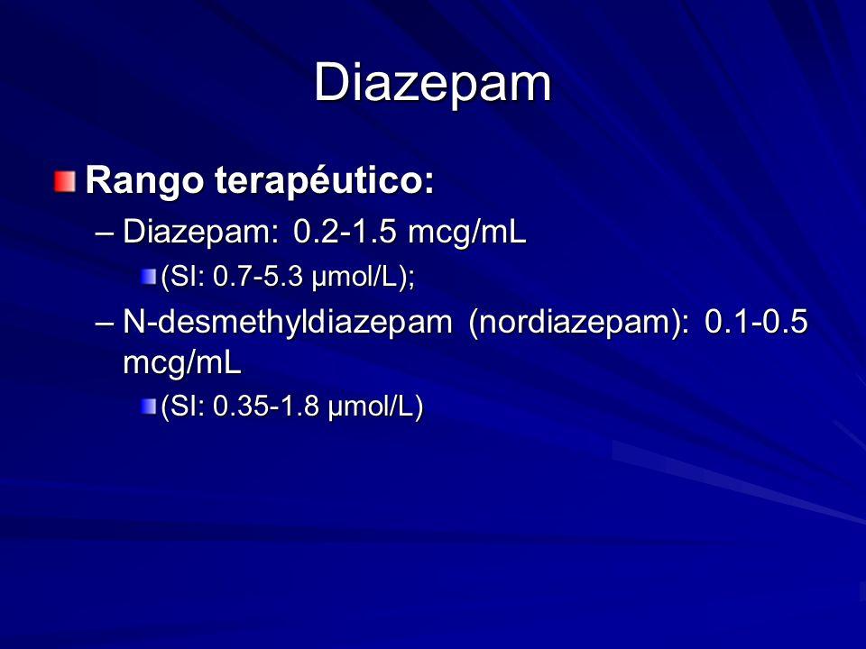 Diazepam Rango terapéutico: Diazepam: 0.2-1.5 mcg/mL