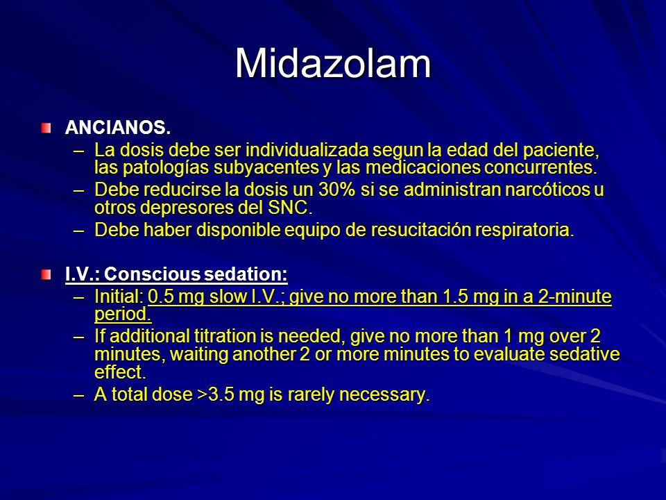MidazolamANCIANOS. La dosis debe ser individualizada segun la edad del paciente, las patologías subyacentes y las medicaciones concurrentes.