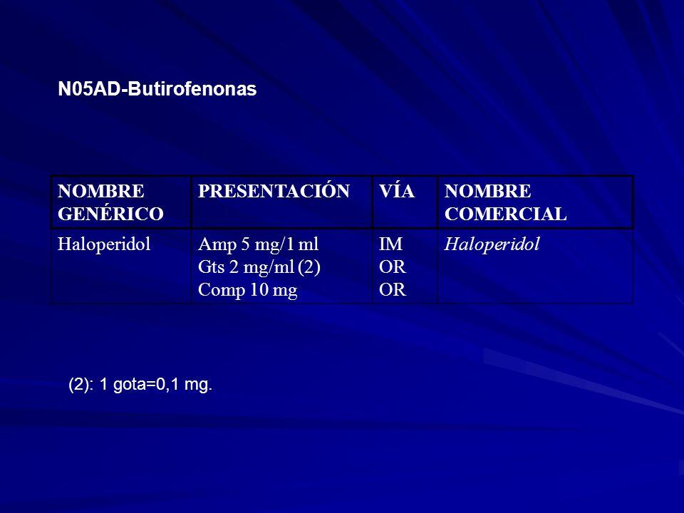 N05AD-Butirofenonas NOMBRE GENÉRICO PRESENTACIÓN VÍA NOMBRE COMERCIAL