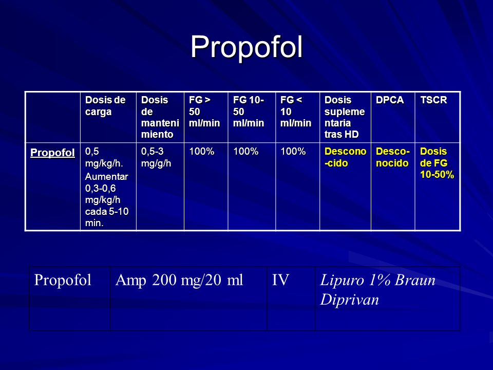 Propofol Propofol Amp 200 mg/20 ml IV Lipuro 1% Braun Diprivan