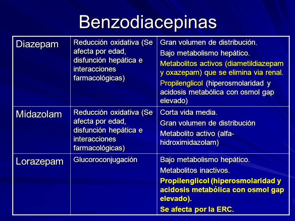 Benzodiacepinas Diazepam Midazolam Lorazepam