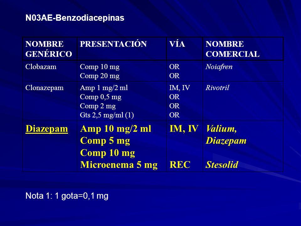 Diazepam Amp 10 mg/2 ml Comp 5 mg Microenema 5 mg REC Valium, Diazepam