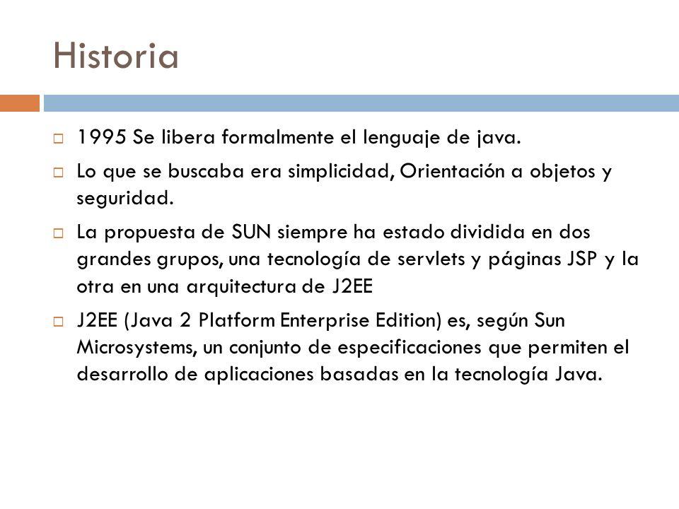 Historia 1995 Se libera formalmente el lenguaje de java.
