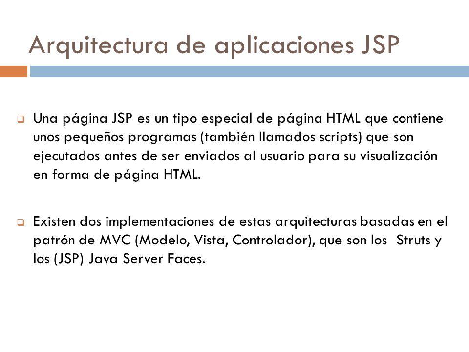 Arquitectura de aplicaciones JSP
